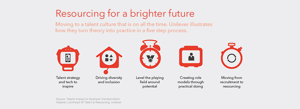 resourcing-for-a-brighter-future